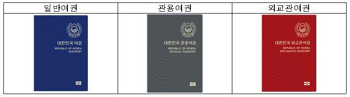 확정된 차세대 전자여권 디자인 일반여권, 관용여권, 외교관여권